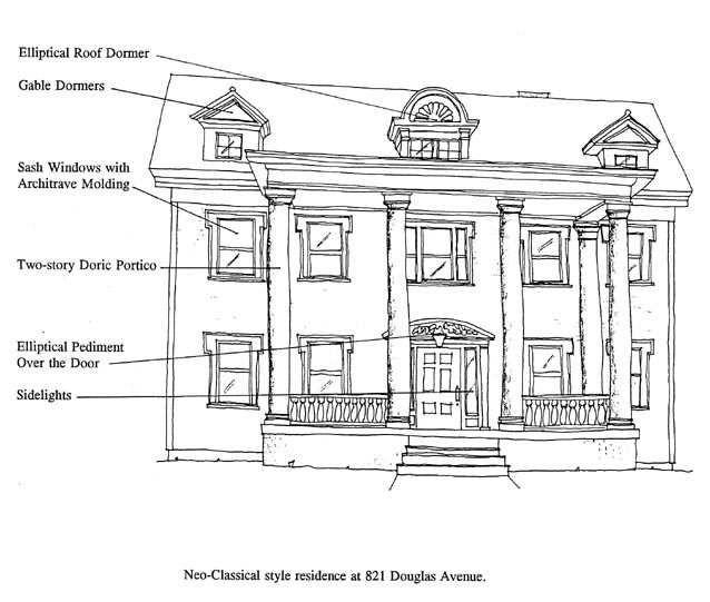 Neo House Diagram Portfolio Design Layout Portfolio Design Architecture Fashion