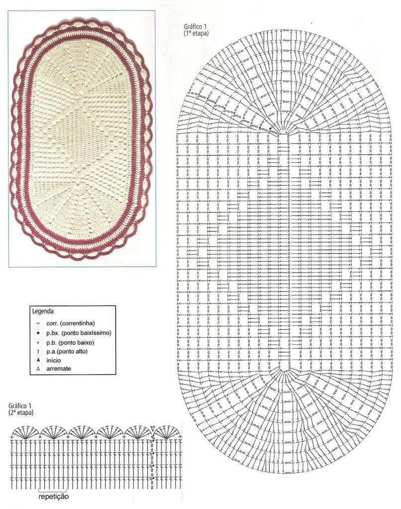 Tapete De Barbante Feito Em Croch Fotos Grficos Crochet Oval Doily Diagram Pinterest Rugscrochet Carpetgraph