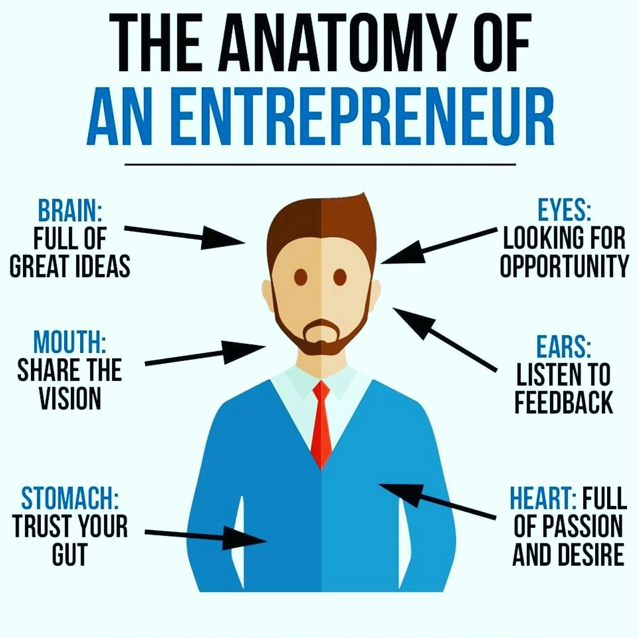Think like an Entrepreneur in 2020 Motivation, Coaching