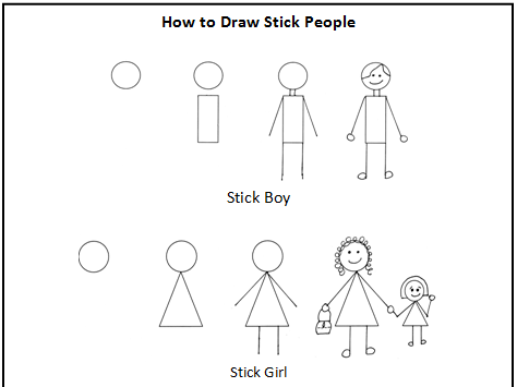 How to draw stick people good for creating storyboards that kids write accompanying dialogue