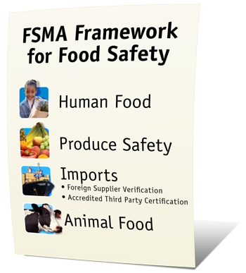 2 Years After Major Food Safety Law Enacted Fda Begins Its Implementation Food Safety Food Animals Safety