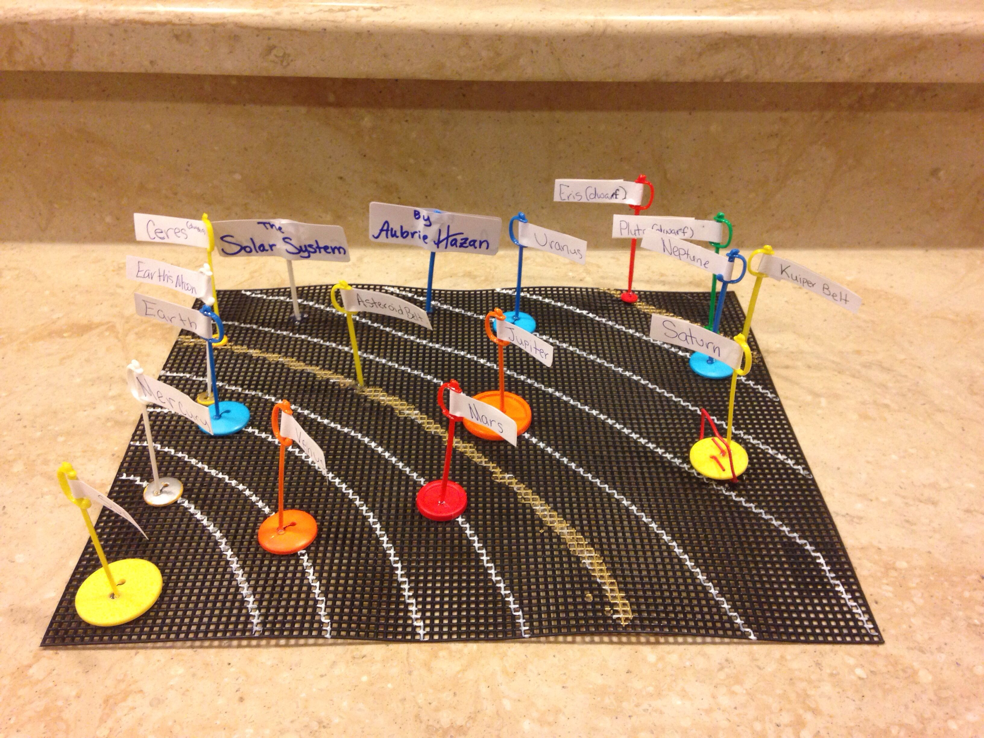solar system diagram for school project made our of a plastic canvas buttons  [ 3264 x 2448 Pixel ]