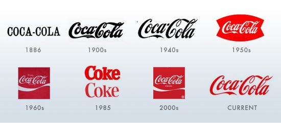 history of coca cola branding logos pinterest coca