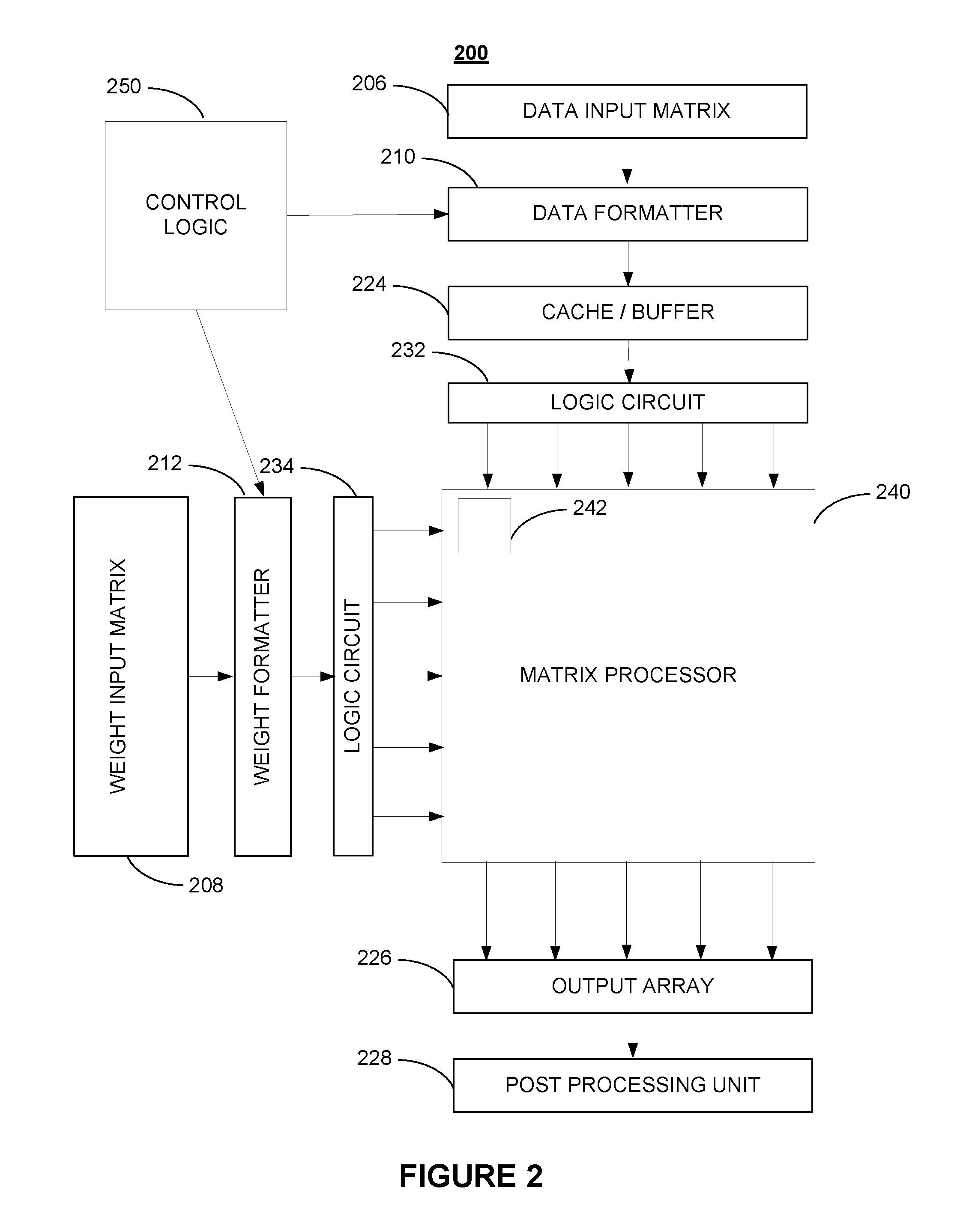 Tesla patent hints at Hardware 3's neural network