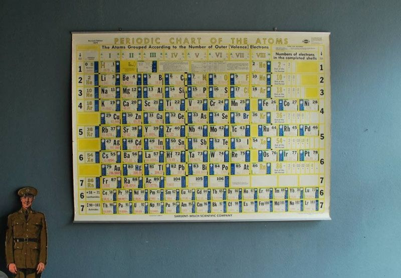 Large vintage periodic table of elements 1979 periodic table large vintage periodic table of elements 1979 urtaz Image collections