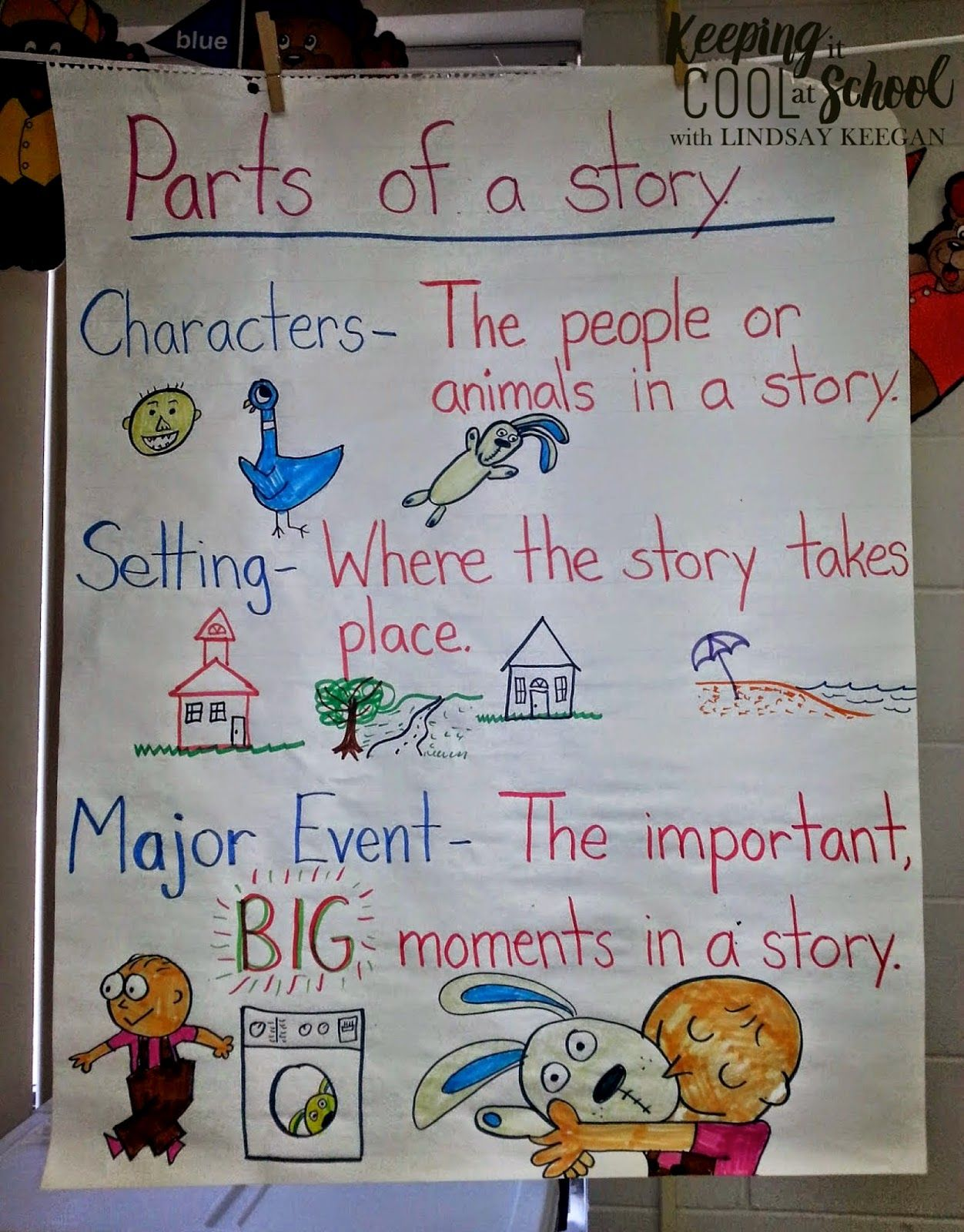 Teaching Story Elements And A Princess And The Frog