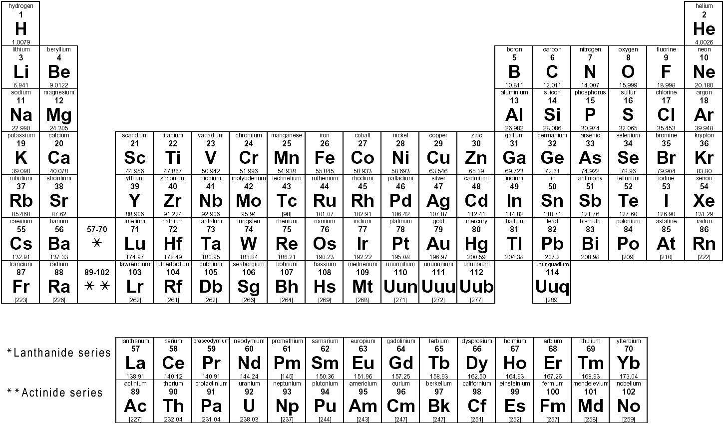 Periodic Table Of Elements Bw Periodic Table Of The Elements Periodic Table Printable Periodic Table [ 851 x 1452 Pixel ]