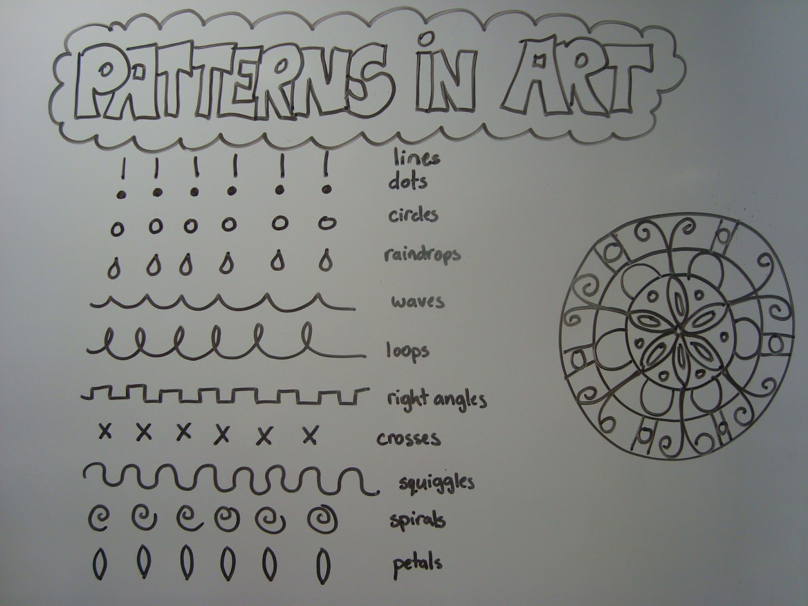 Line Pattern Handout One Page Elements Of Art Principles Of Design