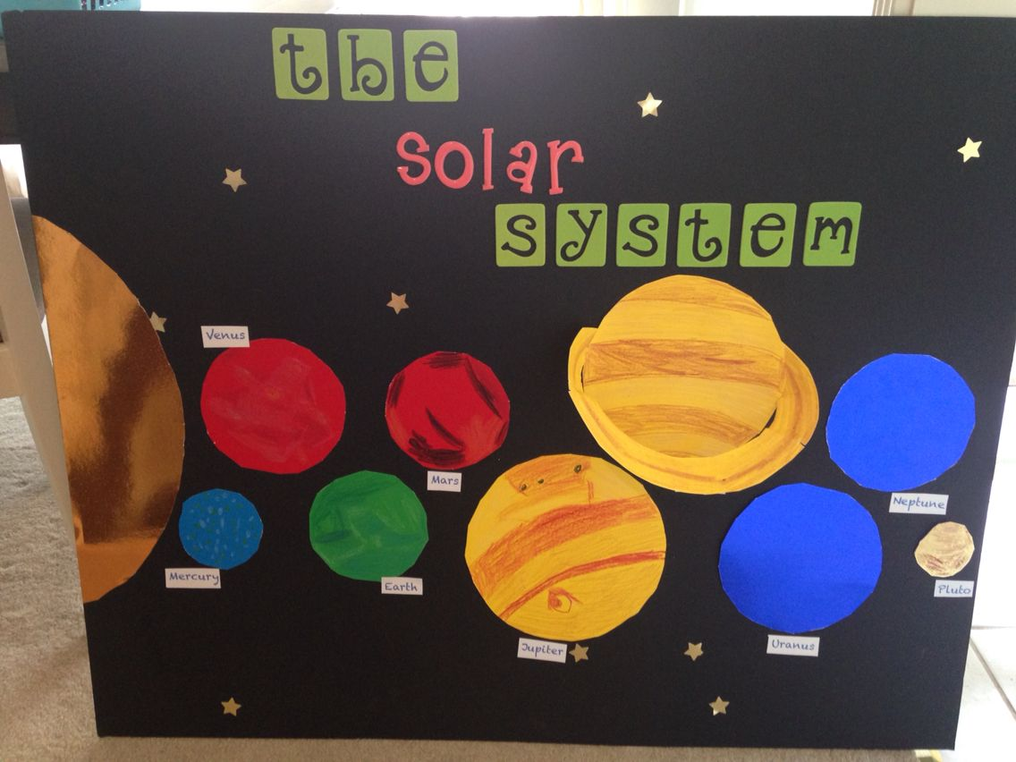 Ava S 1st Grade Solar System Project