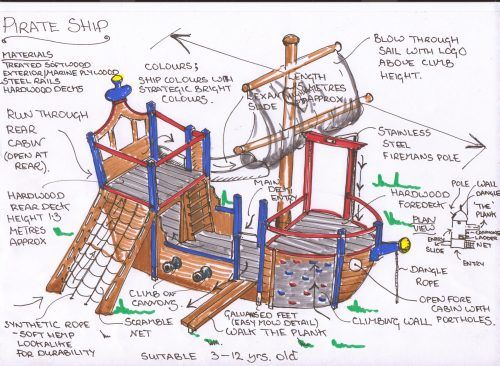 Play Pirate Ships And Pirate Play Areas   Play houses ...