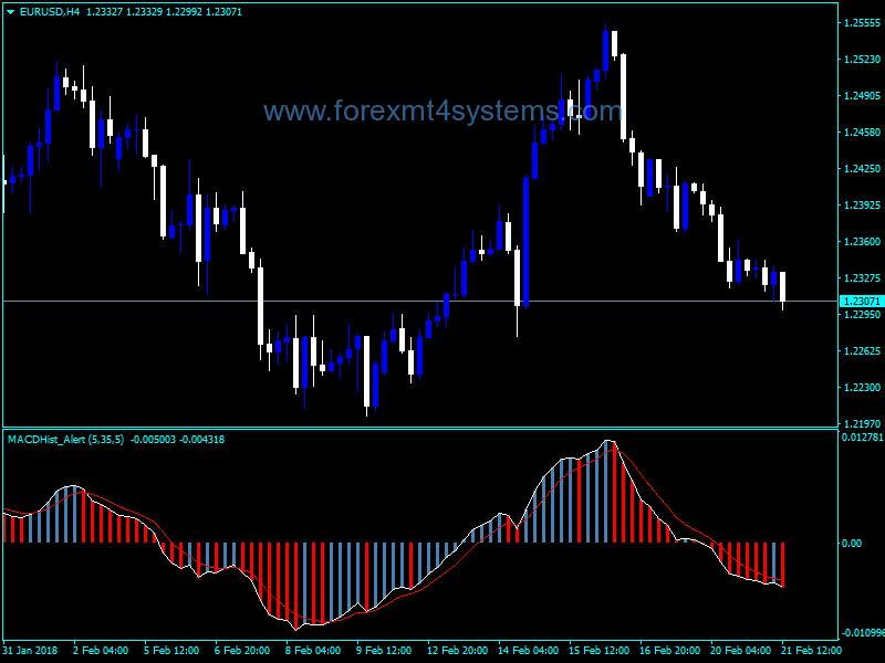 >> Overzicht vreemde valuta koersen