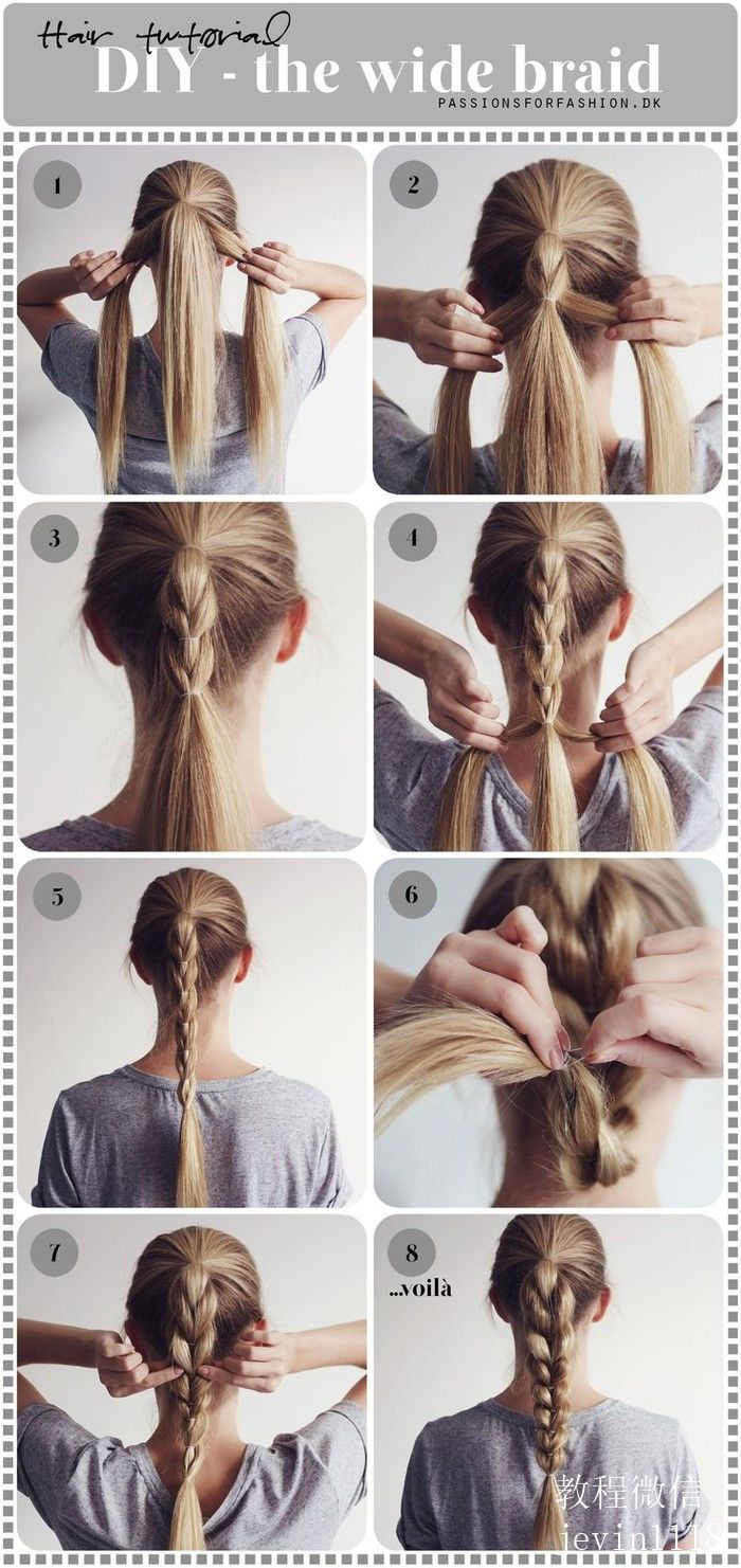 Admirable Using Small Rubber Bands To Get The Braid You Want Hair Lengths Natural Hairstyles Runnerswayorg