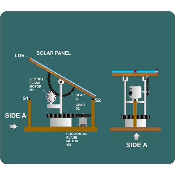 Building An Automatic Dual Axis Solar Tracker Introduction And Parts List In 2020 Diy Solar Panel Diy Solar Solar Tracker