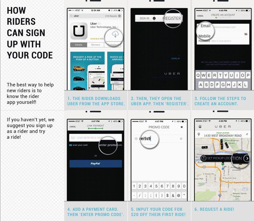 Uber Logo Für Visitenkarten In Verbindung Mit Uber