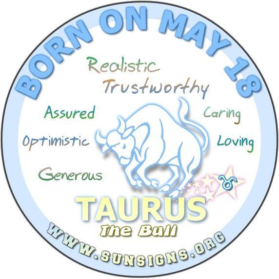 today 18 january birthday horoscope capricorn