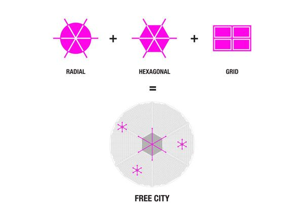 FREE Cityu201d, a new ideal blueprint by Fernando Romero Enterprise - new blueprint architecture enterprise