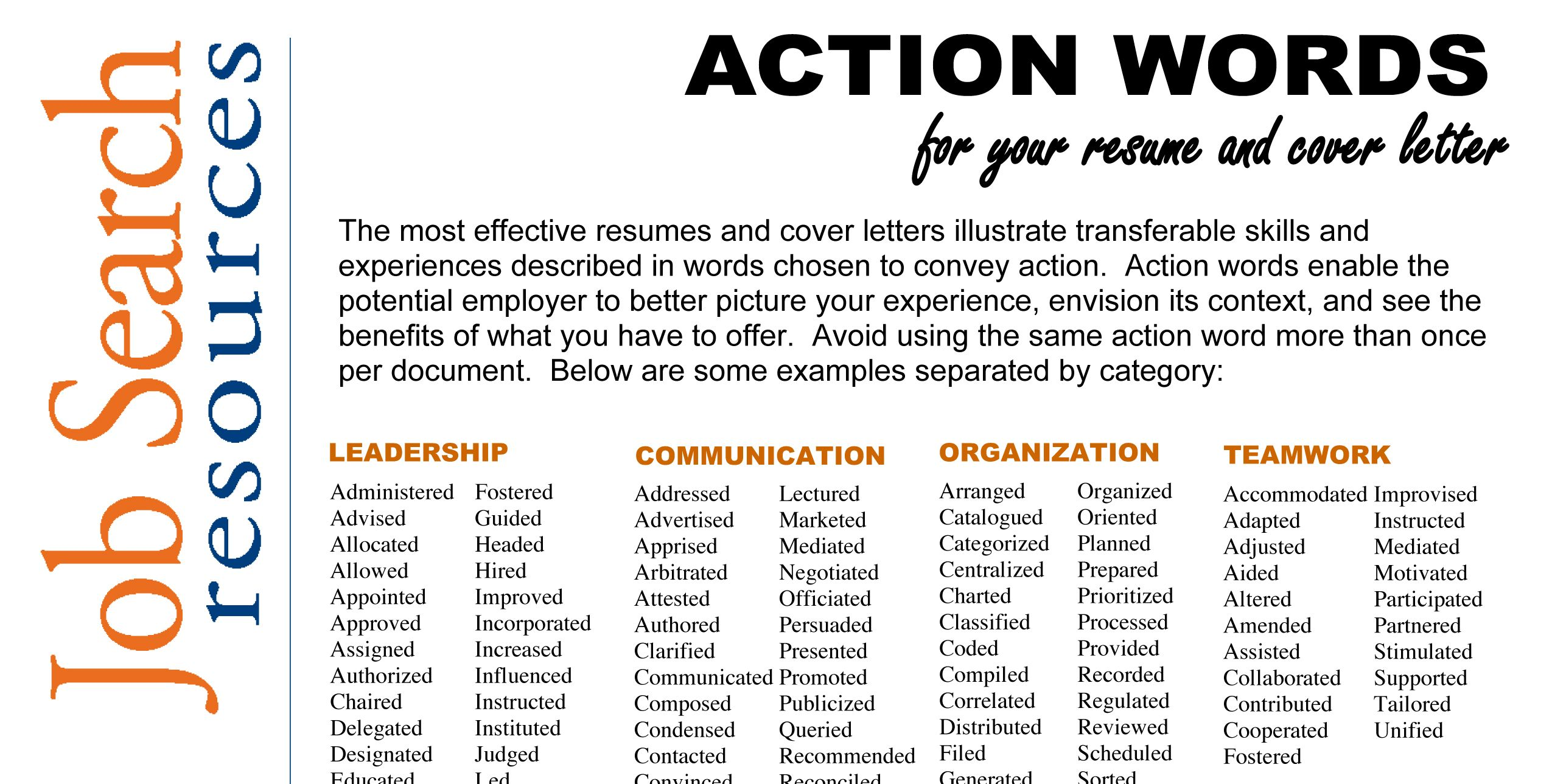 cover letter action words list