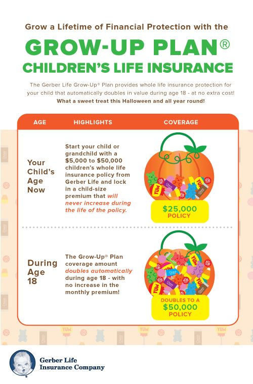 Life Insurance Protection For A Lifetime Life Insurance