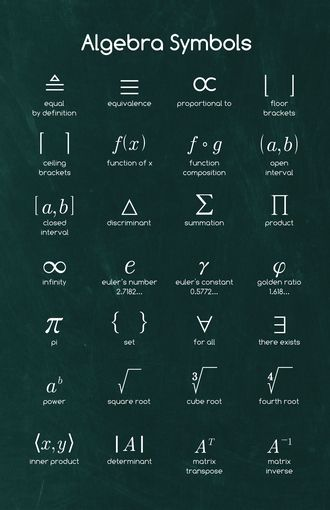 Ged study guide for mathematics