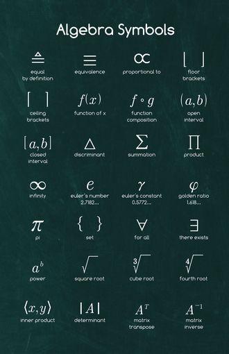 Algebra Symbols I - Math Posters …   Pinteres…