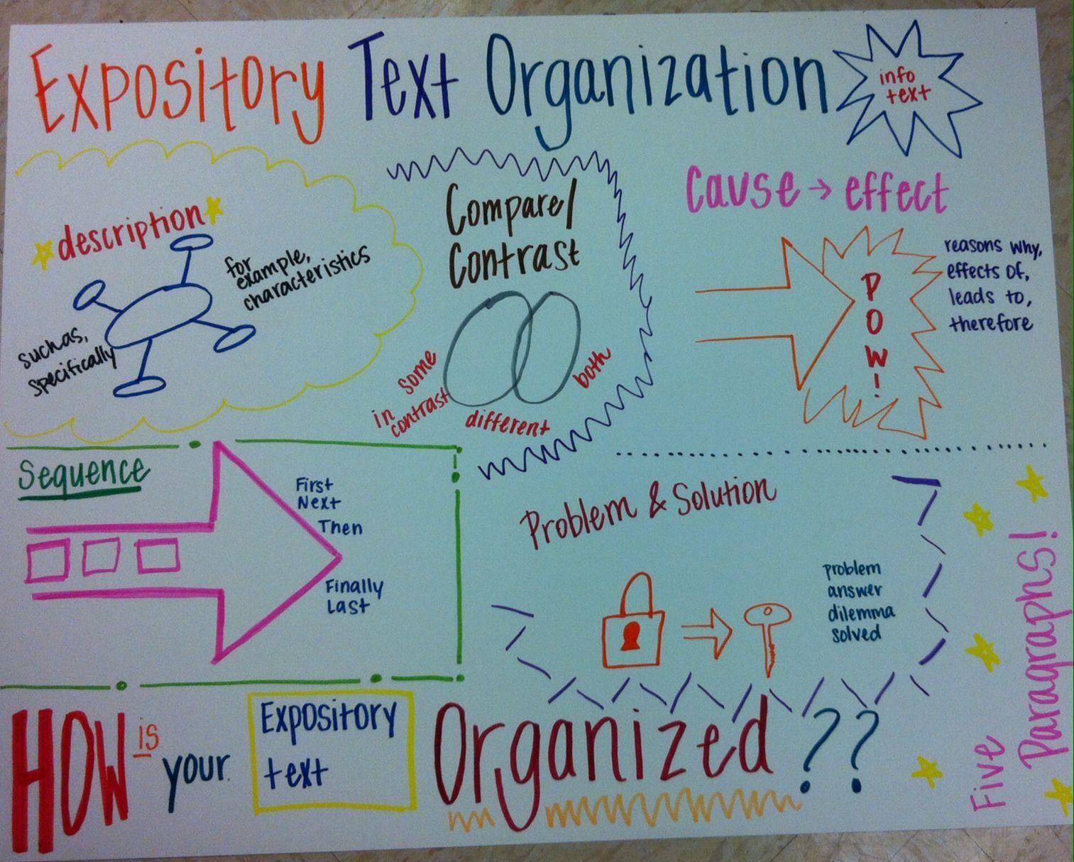 explanatory shut organization