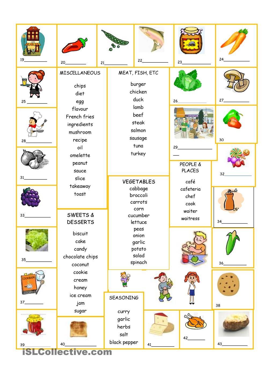 Cambridge PET Vocabulary 2 - Food and Drink | PET | Pinterest ...