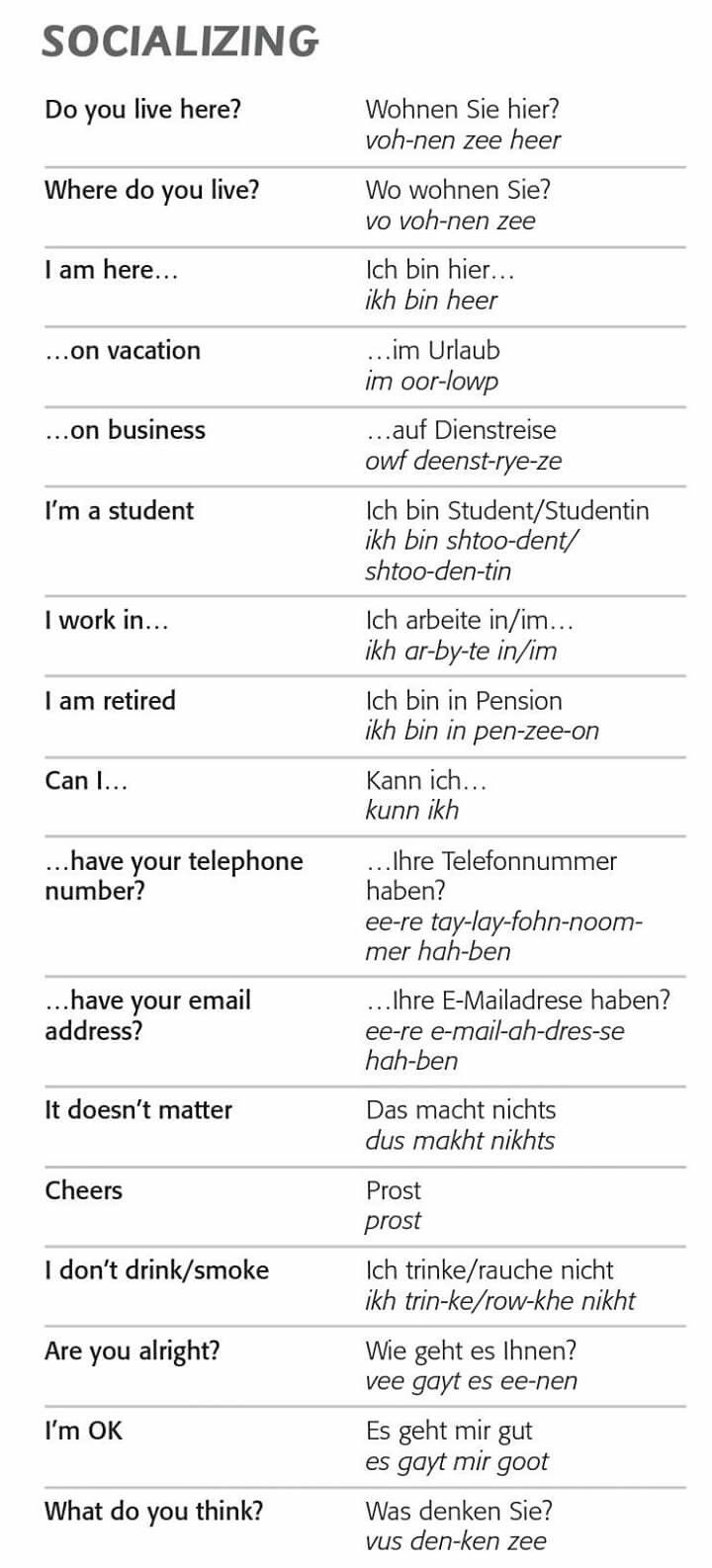 worksheet Spanish To English Worksheets pin by fluency spot learn spanish english russian on how to the greetings