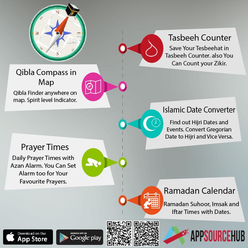 Install Now Hijri Calendar App Prayer Times Calendar App Ramadan Prayer
