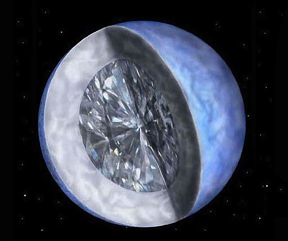 Outer Space Diamond: A White Dwarf Star 50 Light-years Away In The