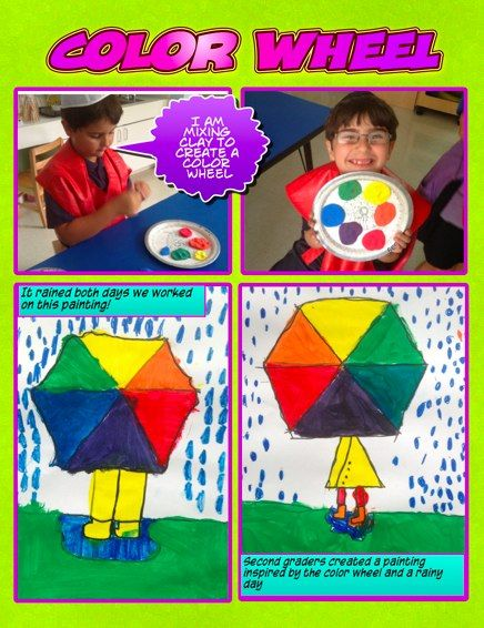 Color Wheel Perhaps For Kinders With Tracers For The Umbrella Kindergarten Art Lessons Art Classroom Color Wheel Art Color wheel lesson for kindergarten