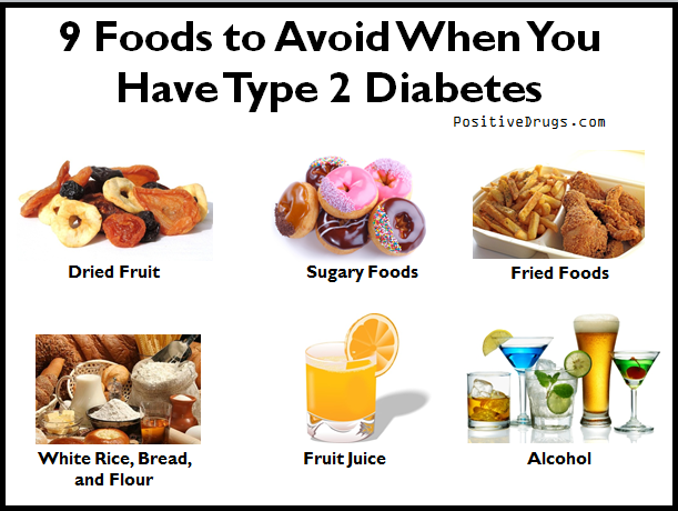 Type 2 Diabetic Grocery List Dried Fruit Sugary Foods Fried Foods