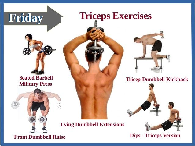 Friday Weight Loss Workout For Men And Women Weightloss Health Fitness Exercise