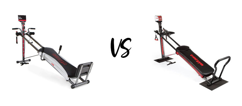 Total GYM 1400 vs 1900 - Which One is Better? [Reviews Included] | Total gym, Gym, Workout dvds
