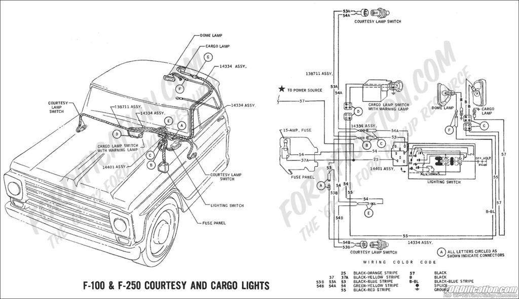 Wiring 69courtesycargo For 1969 Ford F100 Wiring Diagram 1969 Ford F100 Ford Truck Trucks