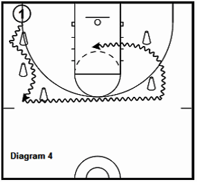 Basketball Practice Drills For 5-6 Year Olds it is