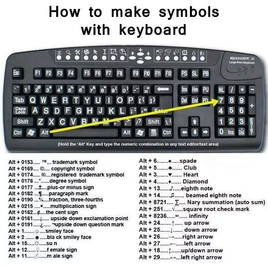 How To Make Registered Symbol How To Make Symbols With Keyboard