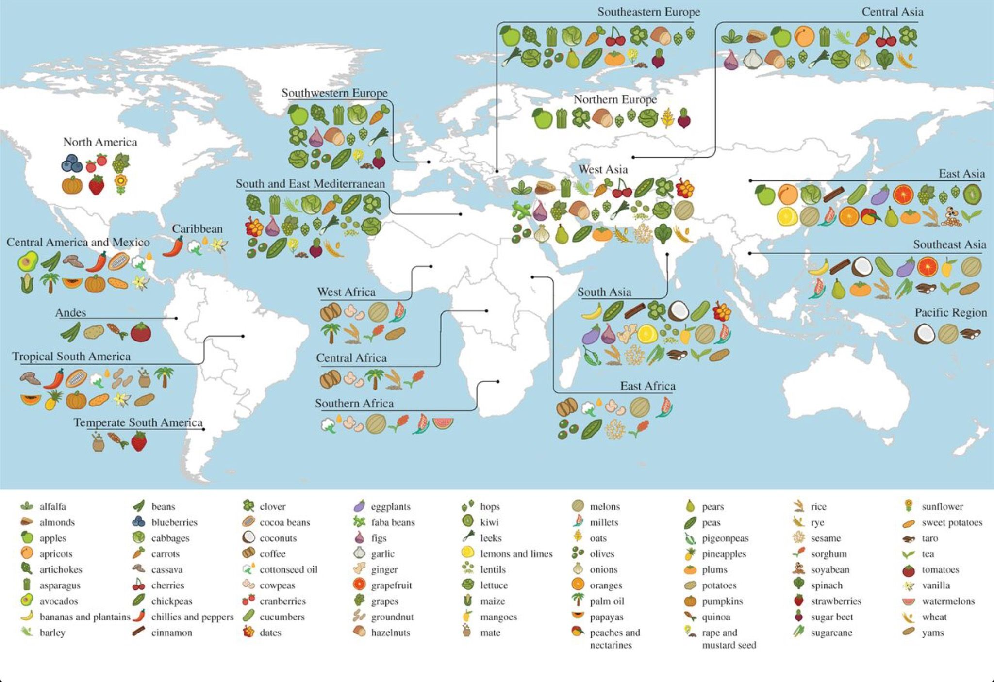 Map by Bonnie Clancy on Being Locavore Food map