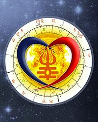 Vedic Love Compatibility Chart Calculator, Chart Synastry. My favorite tool! #compatibilitychart