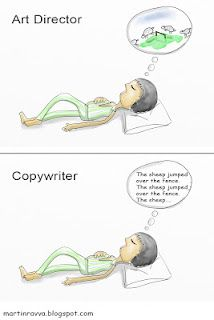 The difference between Art Director and Copywriter