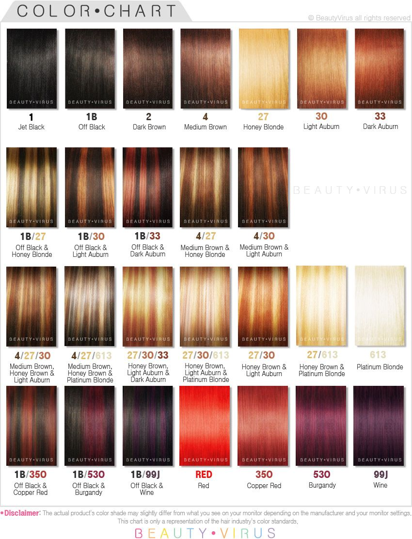 Wonderful Ion Red Hair Color Chart With Image Of Hair Color
