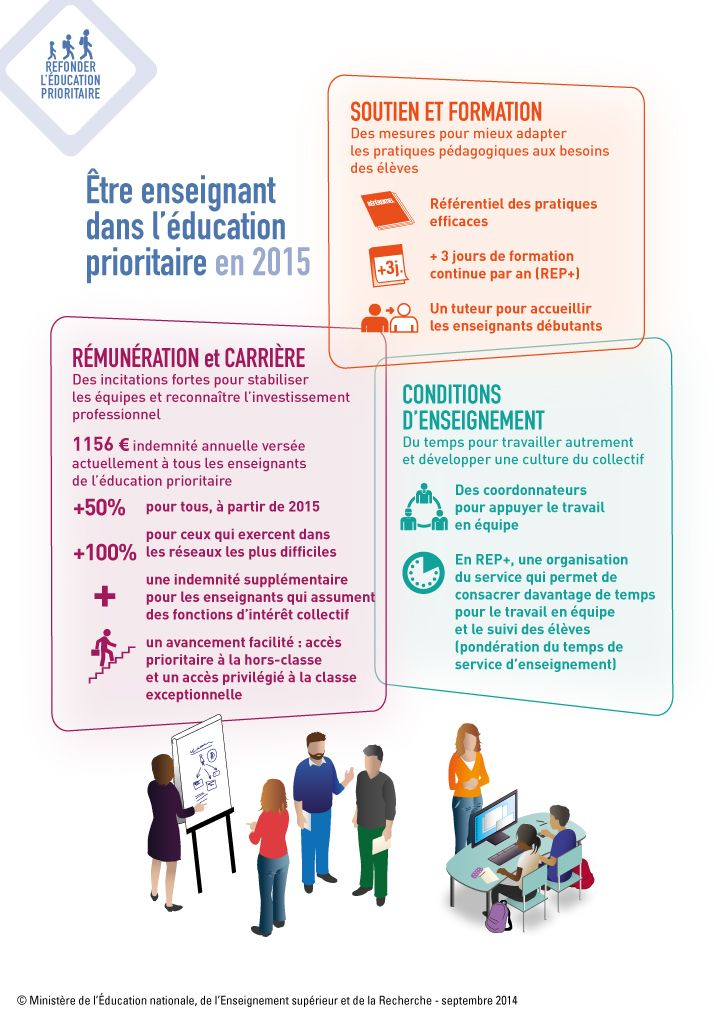 L Education Prioritaire Enseignement Education Education Nationale