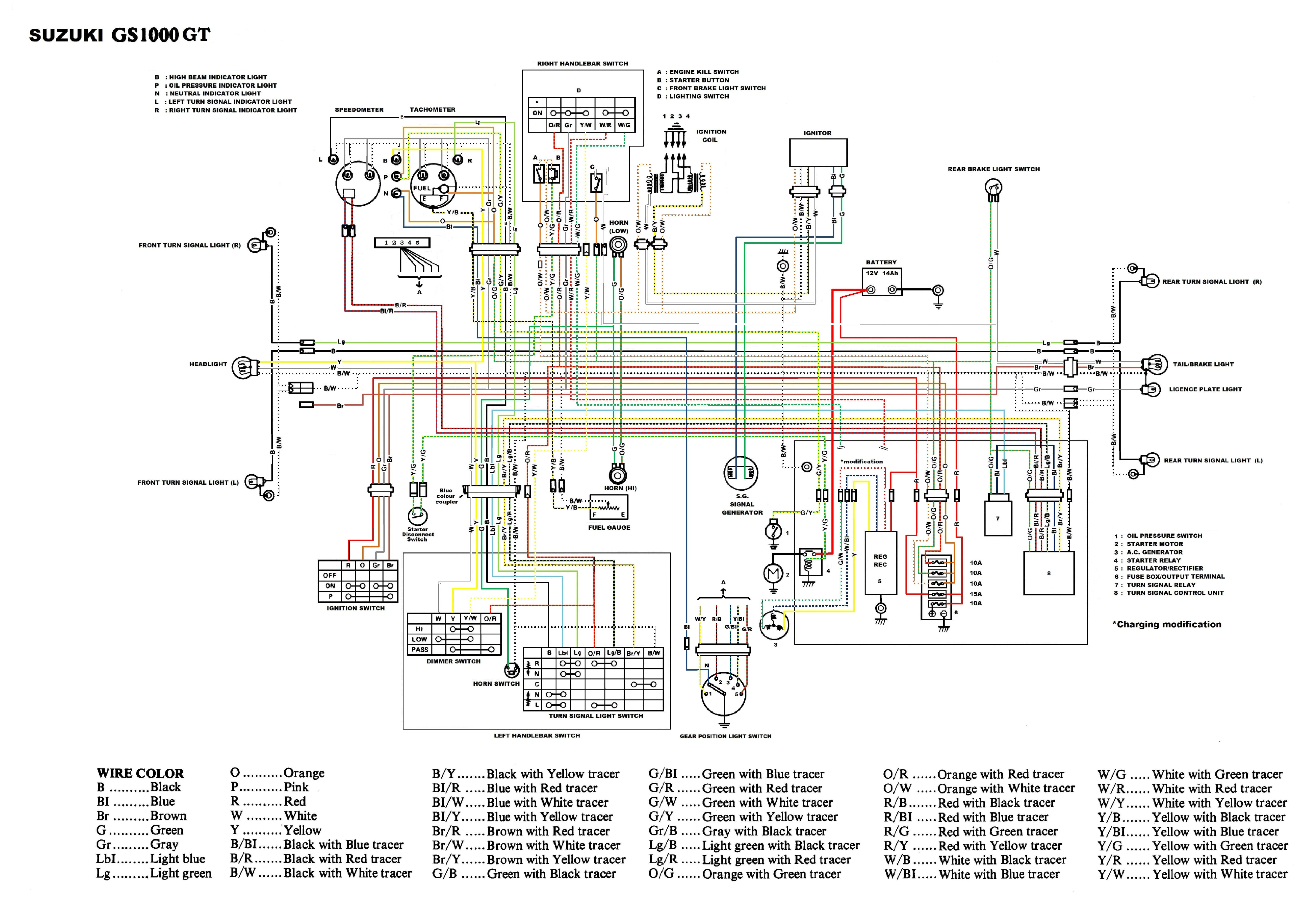 medium resolution of gs450 wire diagram wiring diagram for you chopper wiring diagram suzuki gs450 wiring diagram