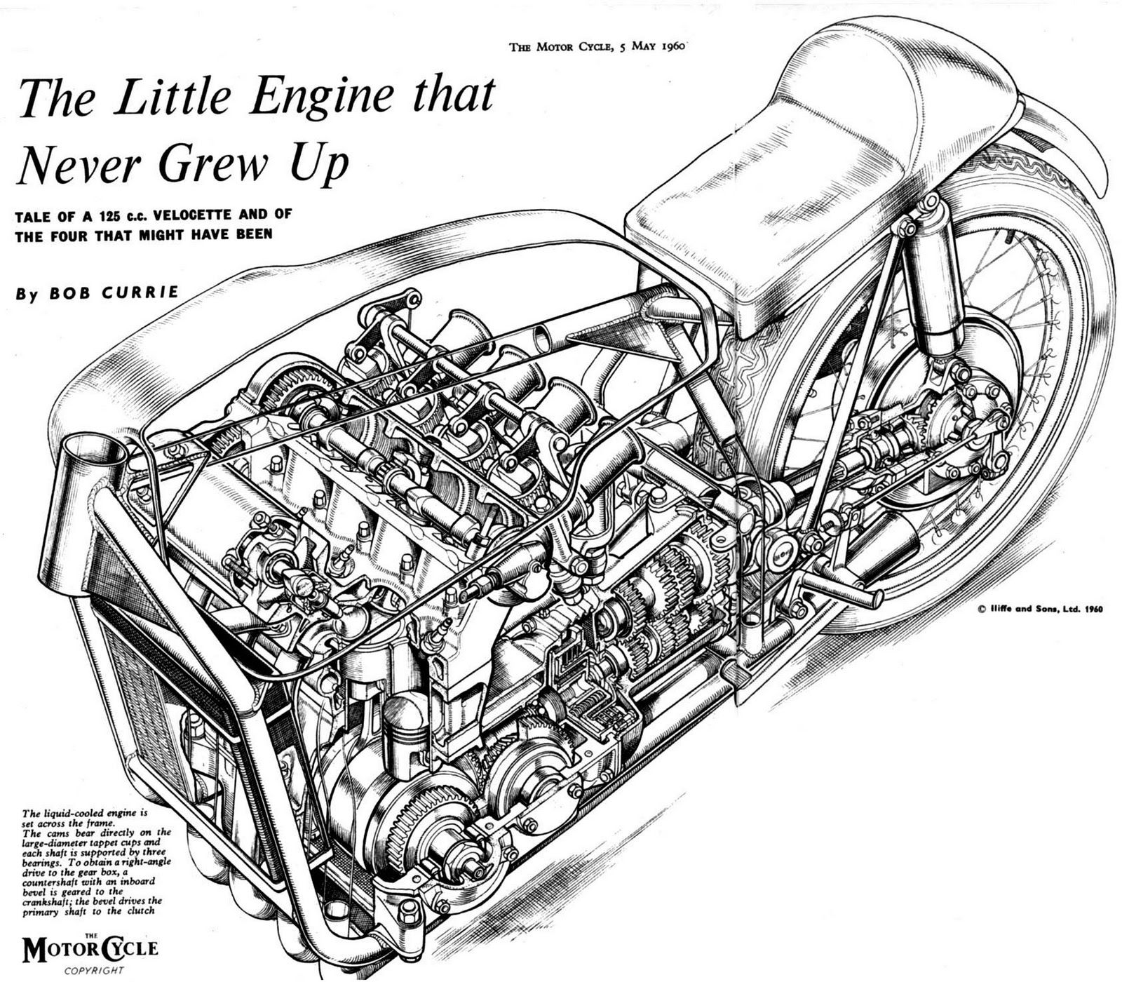 Chevy 4 2l Engine Diagram further Inline Engine Diagram further P 0900c15280084949 also Flathead engine in addition What Are The Symptoms Of A Blown Head Gasket. on inline 4 cylinder diesel engines