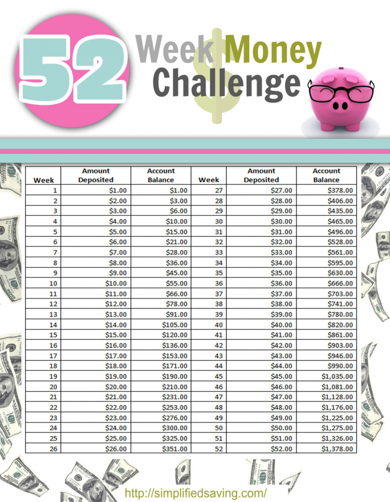 Breathtaking image with regard to money chart printable