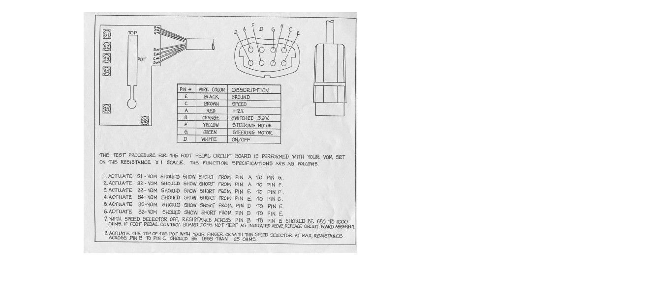 hight resolution of minn kota power drive foot pedal wiring diagram 8 1 pluspatrunoua de u2022wiring diagram minn