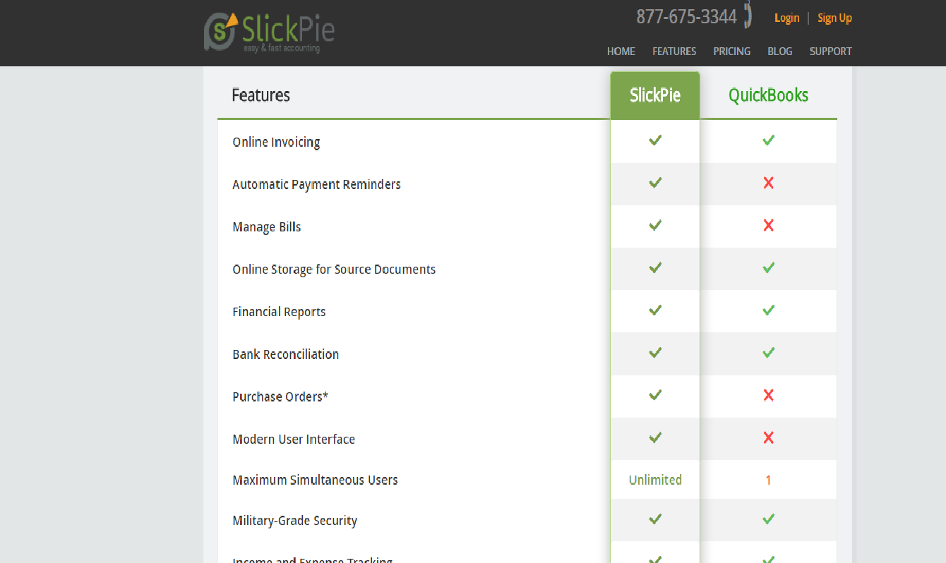 Slickpie Is The QuickBooks Alternative Use Slickpie Free Online - What does a quickbooks invoice look like online discount furniture stores