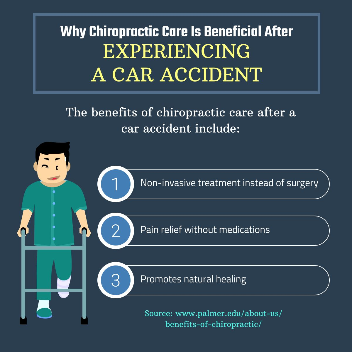 Pin on Chiropractic ideas