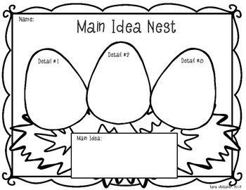 Main Idea & Details Graphic Organizer (Main Idea Nest
