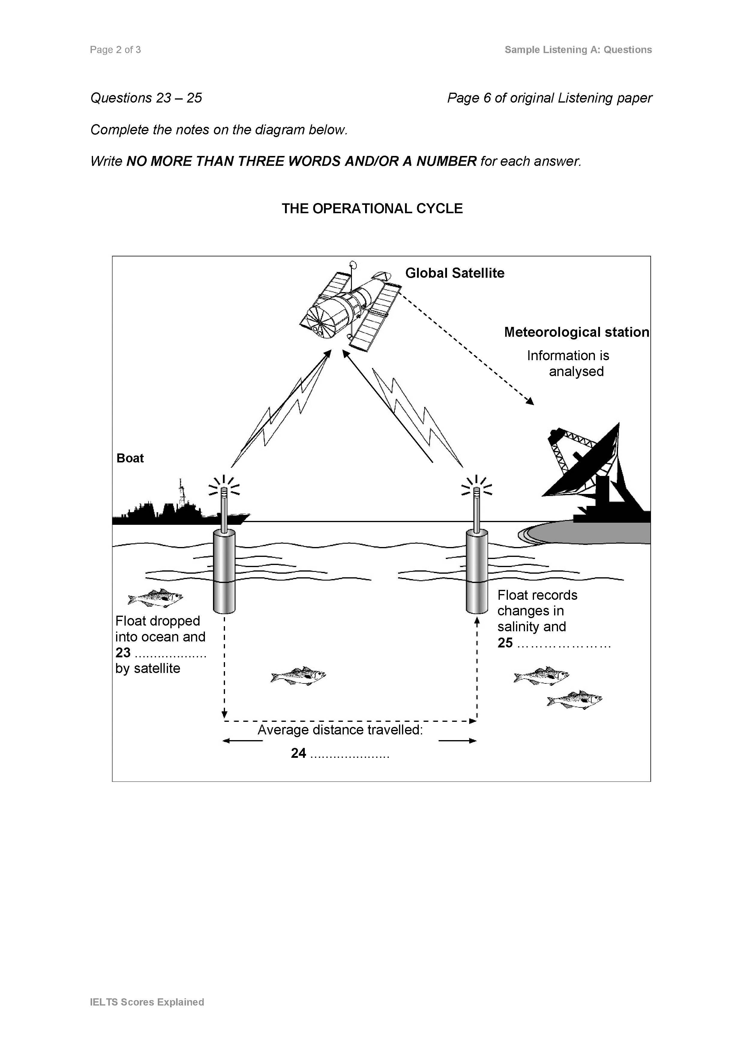 Diagram Completion