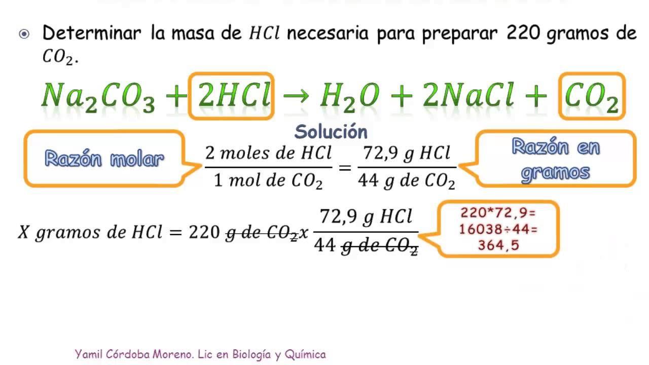 Estequiometría: Cómo resolver cálculos gramo-gramo | QUIMICA II ...